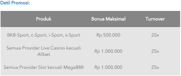 bk8-welcome-bonus